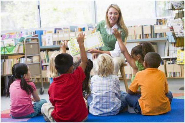 Фото - Оригінальний подарунок вихователю своїми руками від дітей на день народження, на день дошкільного працівника, на випускний у дитячому садку (фото)