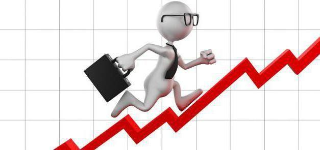Показники рентабельності підприємства формули
