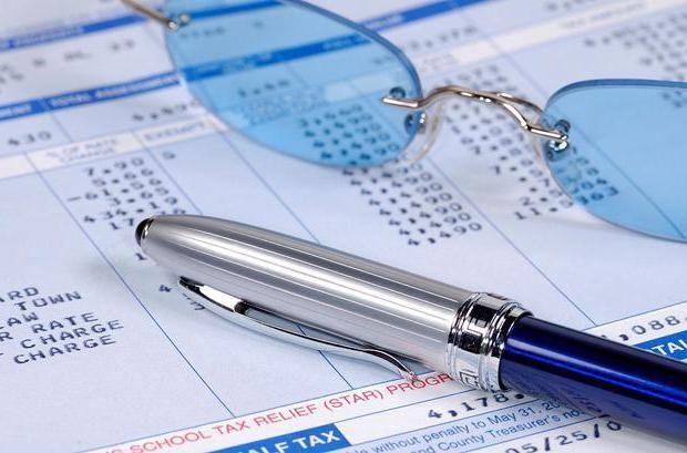 податкова система основні види податків