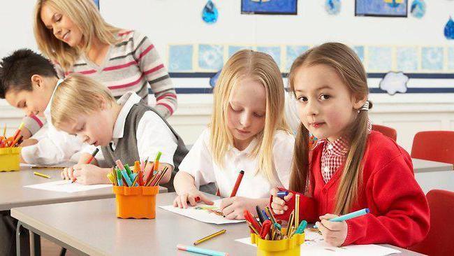 характеристика навчальної діяльності