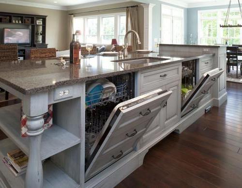 підключення посудомийної машини до водопроводу і каналізації фото