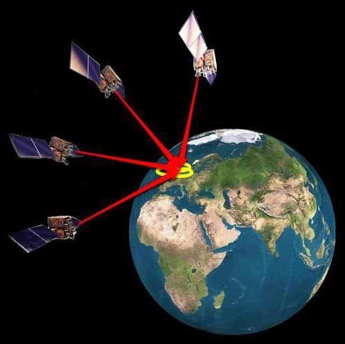 Фото - Портативні GPS-навігатори Prestigio, Garmin: відгуки, огляди