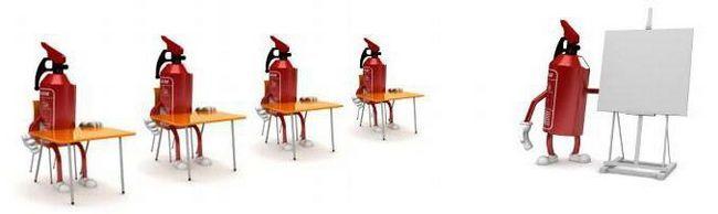 навчання пожежно технічного мінімуму в організації