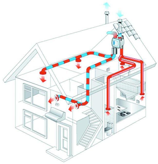 Фото - Припливно-витяжна вентиляція для квартири з рекуперацією своїми руками