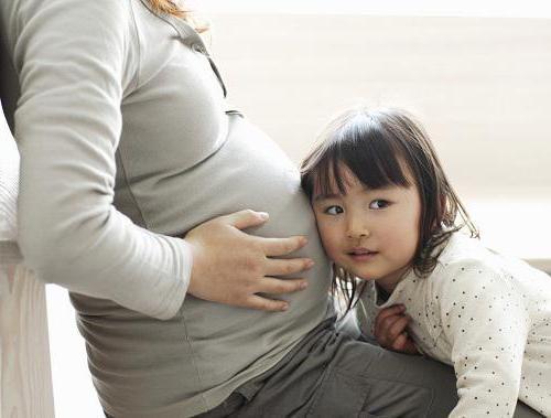 Фото - Ознаки пологів при другій вагітності: опущення живота, сутички, води