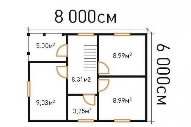 одноповерховий каркасний будинок 6 на 8 проект