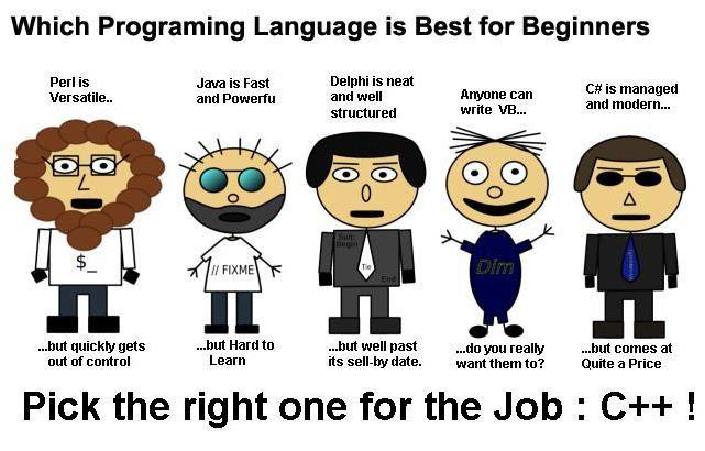 програмування з нуля з чого почати c