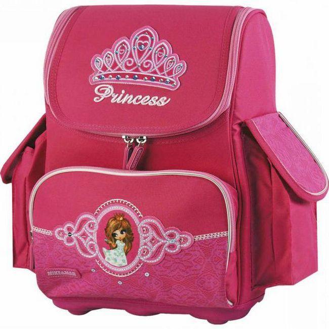 рюкзак шкільний розкладний Mike Mar