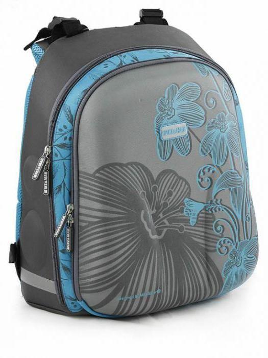 шкільні рюкзаки Mike Mar