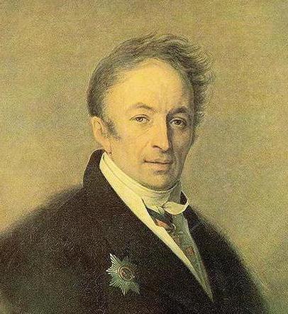 Дмитрієва Івана Івановича 1760 1837 коротка біографія