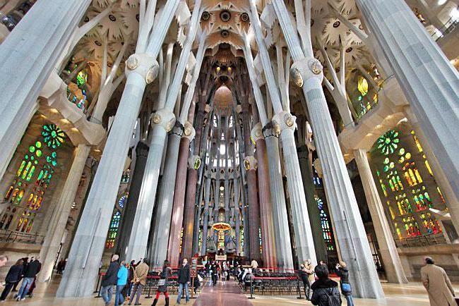 іспанські міста історія