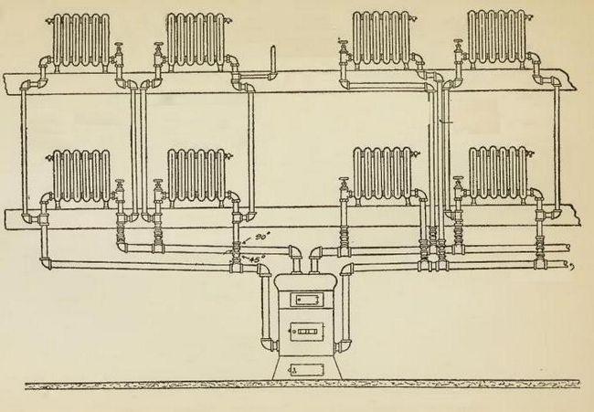 схеми двотрубних систем опалення