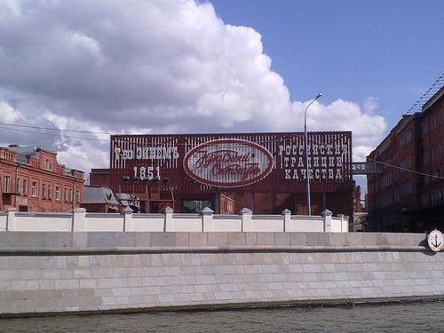шоколадні фабрики росії