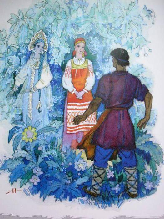дитячі казки радянські список