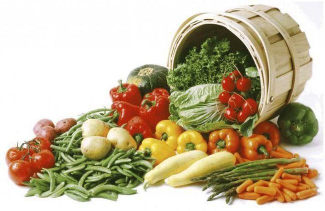 Фото - Таблиця калорійності овочів. Енергетична цінність фруктів і зелені