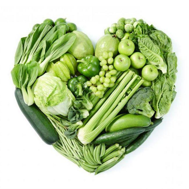 калорійність варених овочів таблиця