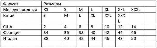 розмір трусів жіночих таблиця