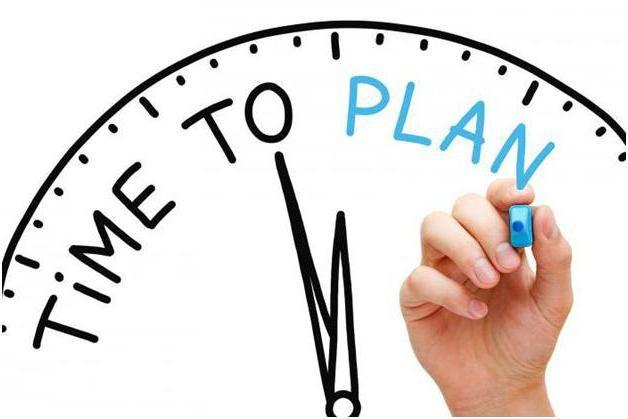 Види календарно - тематичних планів