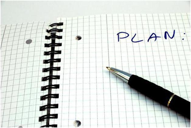 Тематичний календарний план