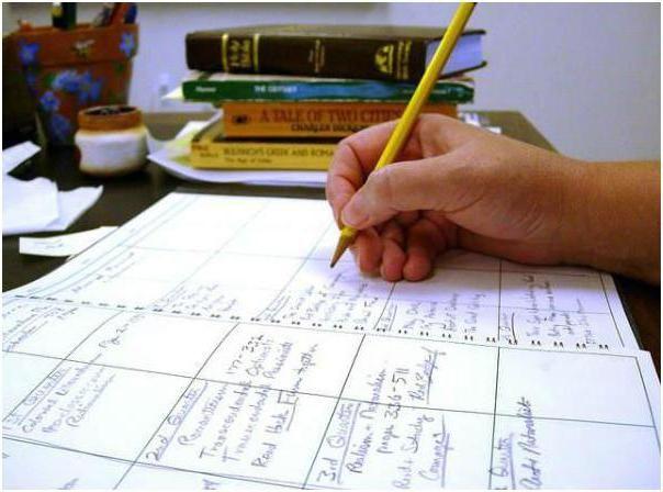Календарно-тематичний план з ФГОС