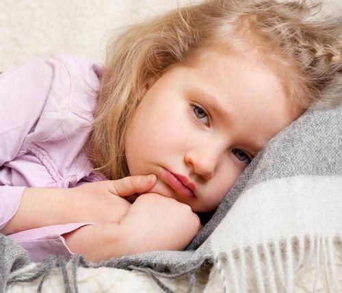 тонзиліт у дітей симптоми і лікування фото