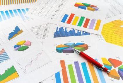 методи розподілу загальновиробничих і загальногосподарських витрат