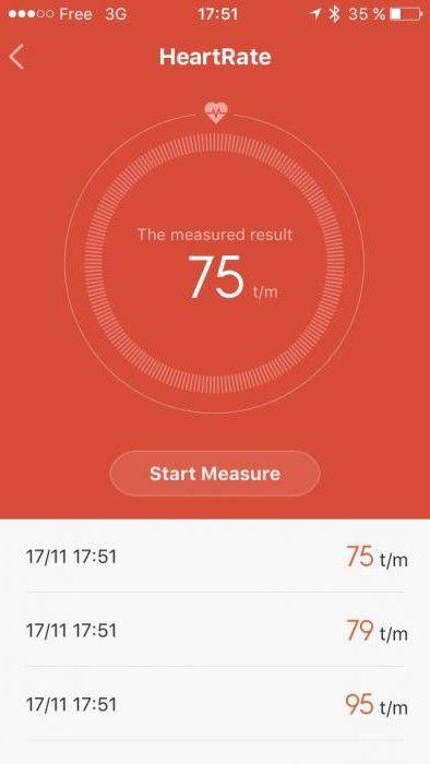 розумний браслет Xiaomi Mi Band що це таке