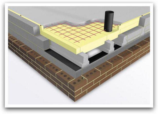 утеплювач для підлоги по бетону пінополістирол