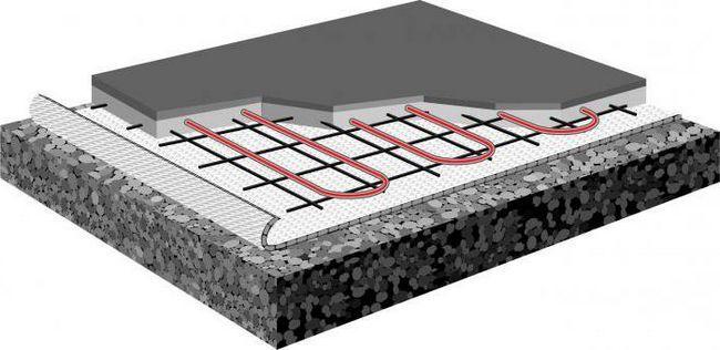 утеплювач для підлоги по бетону на дачі