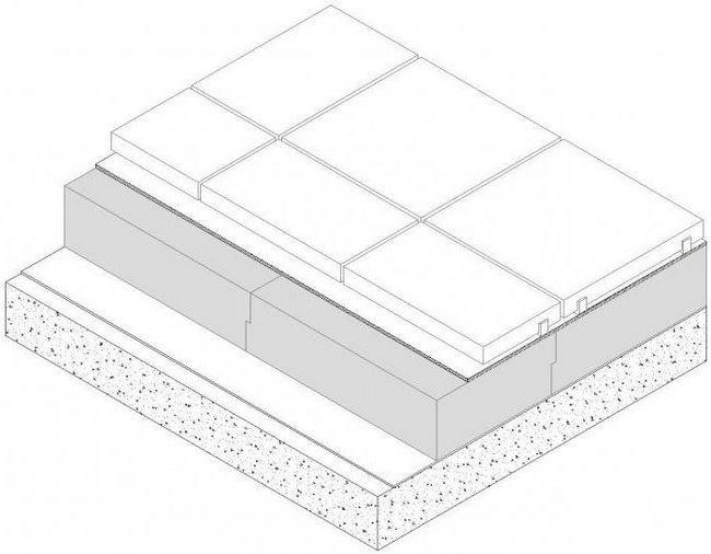 Піноплекс для стяжки підлоги
