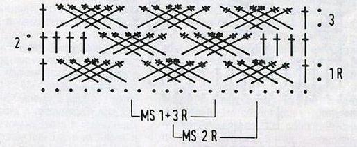візерунок плетінка спицями схема