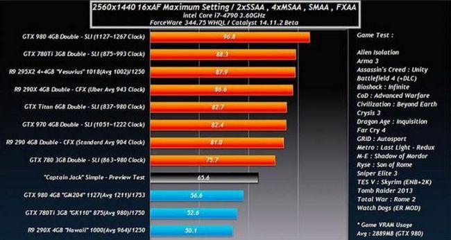 MSI Radeon R9 390X