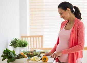 вітаміни для вагітних які краще відгуки фахівців