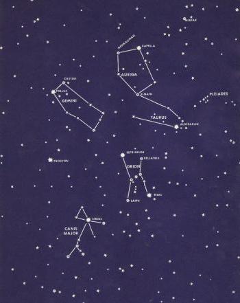 Фото - Візничий - сузір'я північної півкулі неба. Опис, найяскравіша зірка