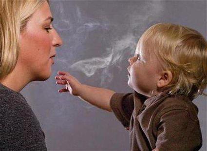 вплив куріння на жінок