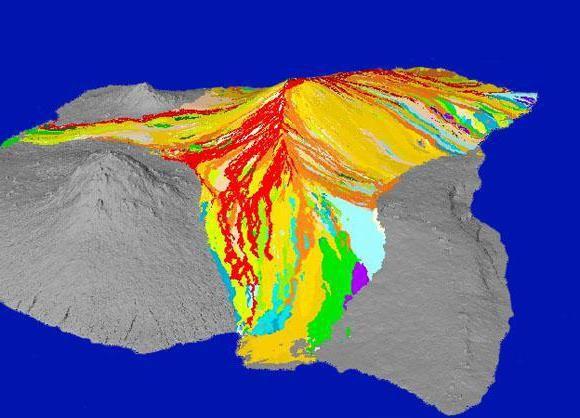 висота вулкана мауна лоа