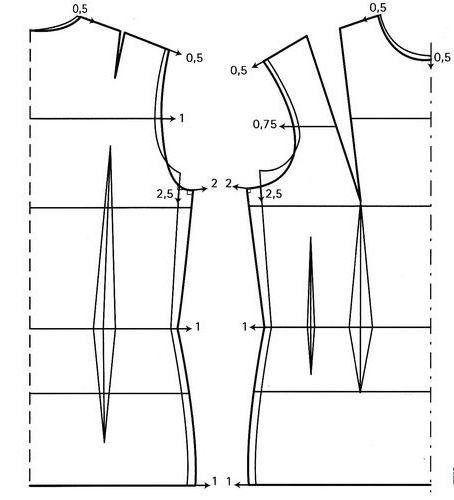 викрійка жіночого піджака
