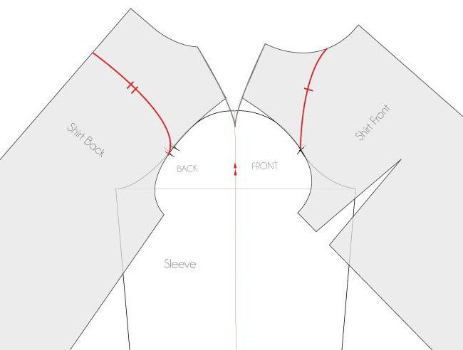 викрійка рукава піджака жіночого