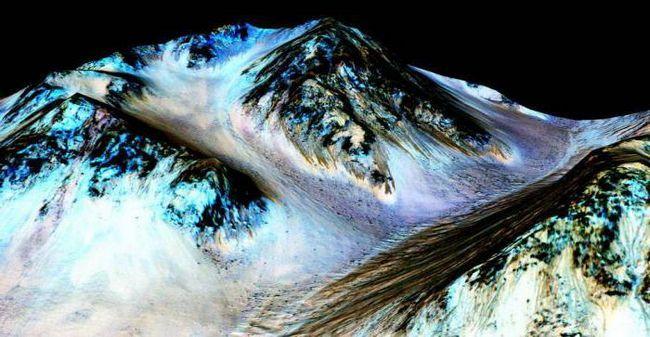 Коли на Марсі тече вода